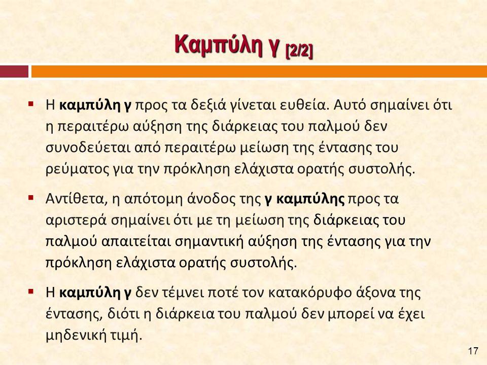 Καμπύλη α [1/2]